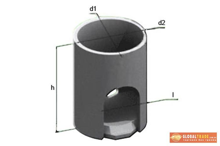 Продам: форма рабочей камеры водосточного колодца - Globaltrade