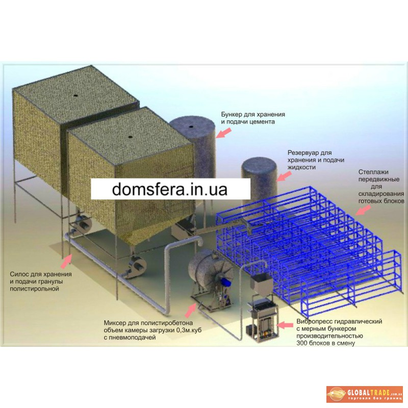 Полистиролбетонные блоки в домашних условиях